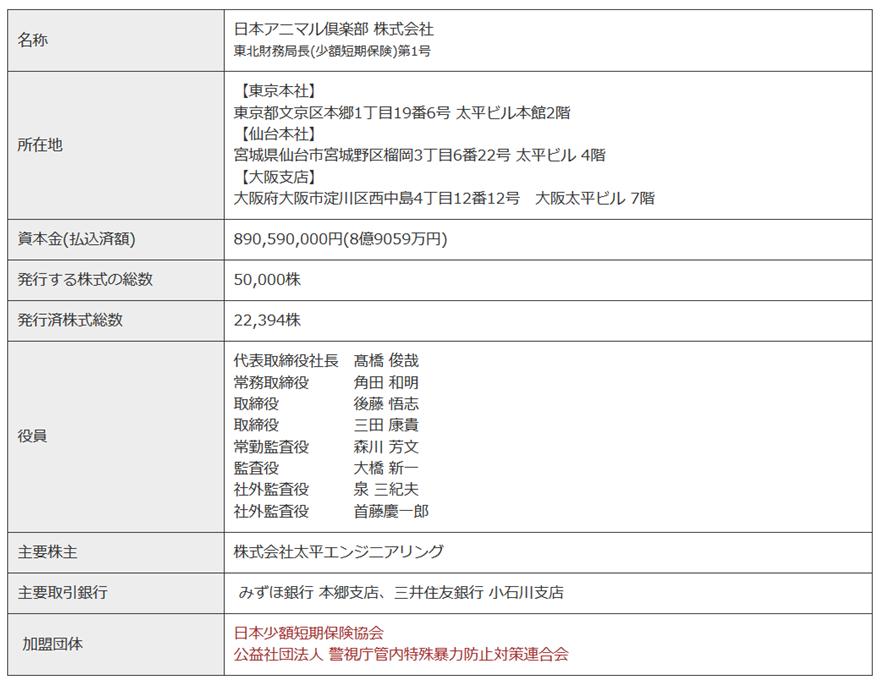 保険引受会社 日本アニマル倶楽部株式会社